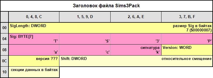 Sims3PackHeader.jpg